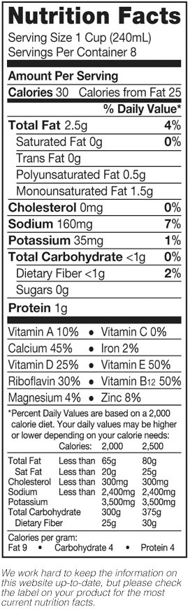 Almond milk nutrition facts